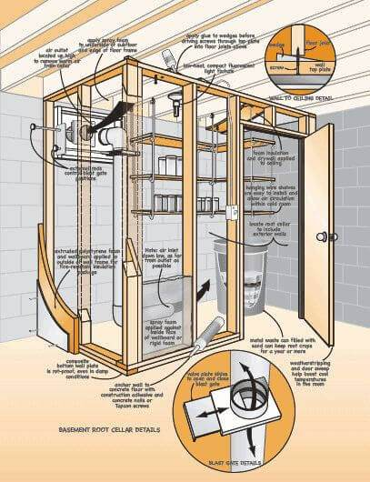 15 Free Root Cellar Plans DIY